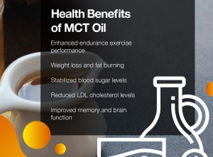 Health benefits of MCT